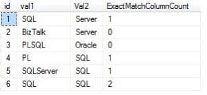 ExactMatchScrrenshot